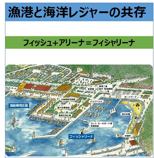 フィッシュ+アリーナ 漁港における漁船とプレジャーボートの共存!