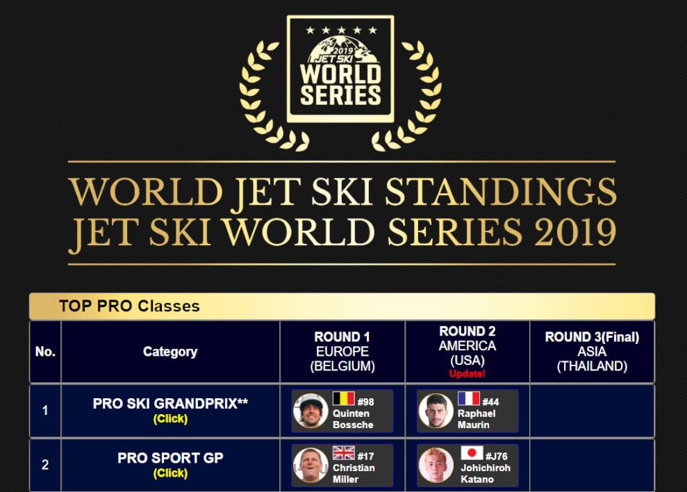 ジェットスキーワールドシリーズ2019