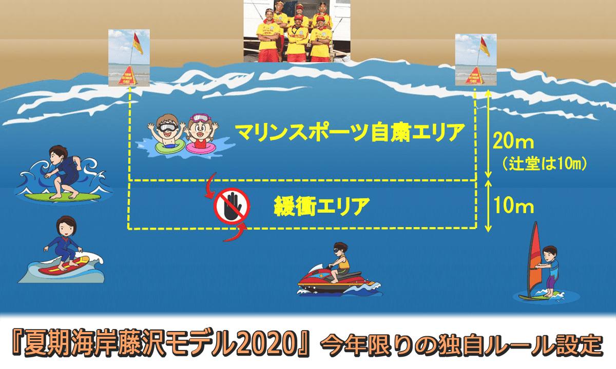 お出かけ前に確認を!『夏期海岸藤沢モデル2020』今年限りの独自ルール設定