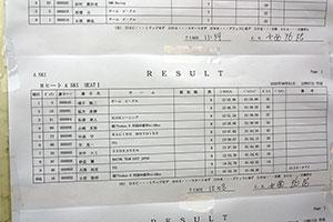 JJSBA 2020 R-1 A SKI HEAT1リザルト
