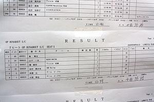 JJSBA 2020 R-1 OP RUNABOUT S/C HEAT1リザルト