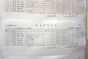 JJSBA 2020 R-1 OP RUNABOUT S/C HEAT2リザルト