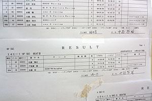 JJSBA 2020 R-1 OP SKI HEAT2リザルト