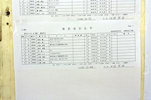 JJSBA 2020 R-2 A SKI HEAT1リザルト