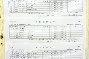 JJSBA 2020 R-2 OP RUNABOUT S/C HEAT1リザルト