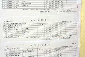 JJSBA 2020 R-2 OP RUNABOUT S/C HEAT2リザルト