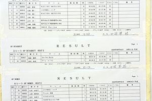 JJSBA 2020 R-2 OP RUNABOUT HEAT1リザルト