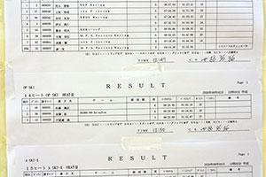 JJSBA 2020 R-2 OP SKI HEAT2リザルト