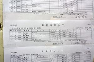 JJSF 2020 R-3 A R/A STK HEAT1リザルト