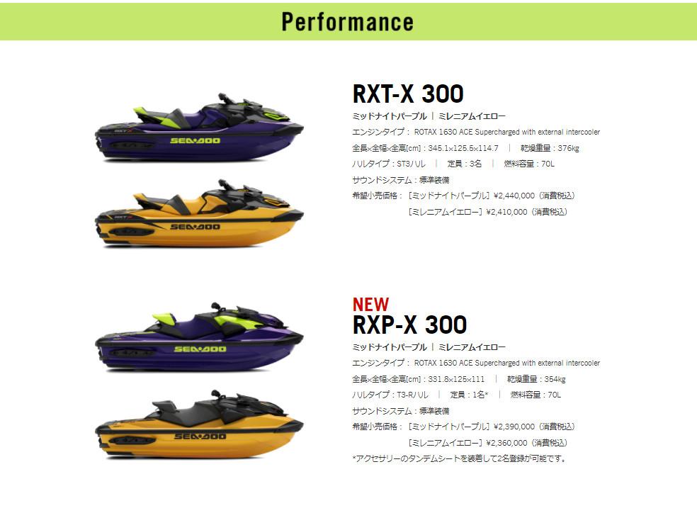 SEA-DOO 2021年モデル日本ラインナップ