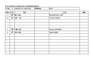 JJSA 2020 R-1 B SKI STK HEAT1リザルト
