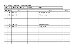 JJSA 2020 R-1 B SKI-X STK HEAT1リザルト