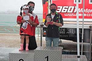JJSA 2020 R-1 M SKI SLTD 表彰式