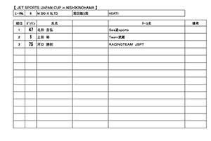 JJSA 2020 R-1 M SKI-X SLTD HEAT1リザルト