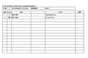 JJSA 2020 R-1 OP RUNABOUT SLTD HEAT1リザルト
