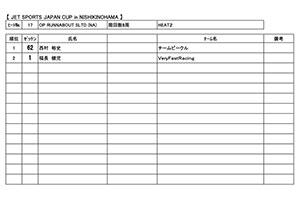 JJSA 2020 R-1 OP RUNABOUT SLTD HEAT2リザルト