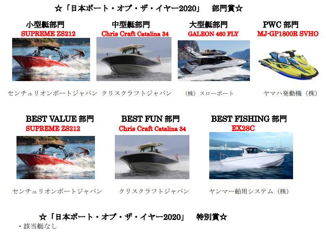 「日本ボート・オブ・ザ・イヤー2020」の部門賞