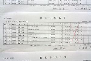 JJSF 2021 R-1 A SKI STK HEAT1リザルト