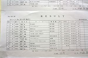 JJSF 2021 R-1 Pro R/A GP HEAT1リザルト