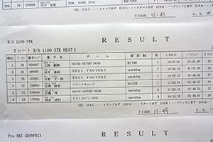JJSF 2021 R-1 R/A 1100 STK HEAT1リザルト