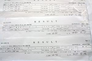 JJSF 2021 R-1 R/A NA SLTD HEAT2リザルト
