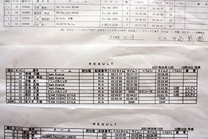JJSF 2021 R-1 TIME ATTACK R/A リザルト