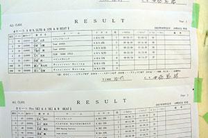 JJSF 2021 R-6 A R/A SLTD HEAT1リザルト