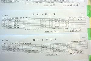 JJSF 2021 R-6 A R/A STK HEAT2リザルト