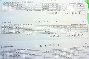 JJSF 2021 R-6 A SKI-X SLTD HEAT2リザルト