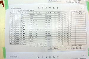 JJSF 2021 R-6 愛JSBA in蒲郡 HEAT1リザルト
