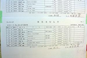 JJSF 2021 R-6 Pro R/A GP HEAT2リザルト