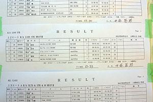 JJSF 2021 R-6 R/A 1100 STK HEAT2リザルト